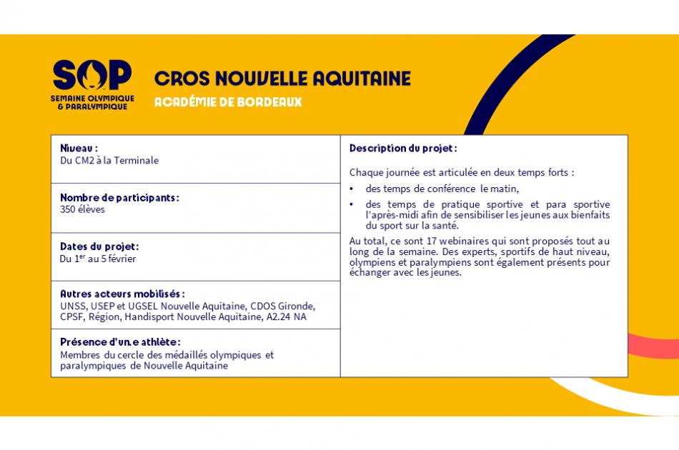 Comité Régional Olympique et Sportif Nouvelle-Aquitaine